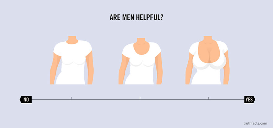 These 33 Graphs About Everyday Things Will Make You Crack Up. They Are All SO True. LOL