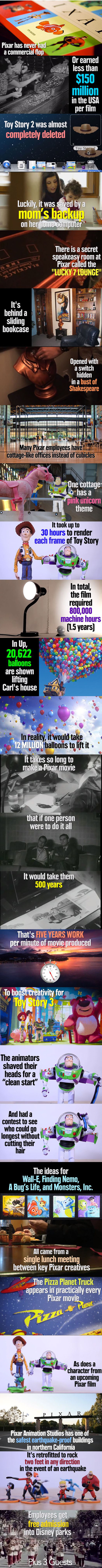 17 Facts About Pixar That You Probably Didn't Know About